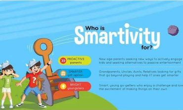 Smartivity, an Augmented Reality Based Education Technology Startup Has Raised Rs 6.6 crore Funding