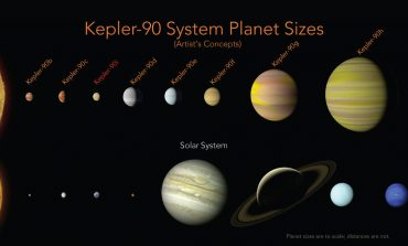Google Crunches Data To Help NASA Find Two New Planets
