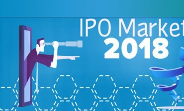 How IPO's from Last Six Months Performed in Indian Stock Market