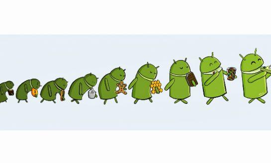 Happy 10th Birthday Android!
