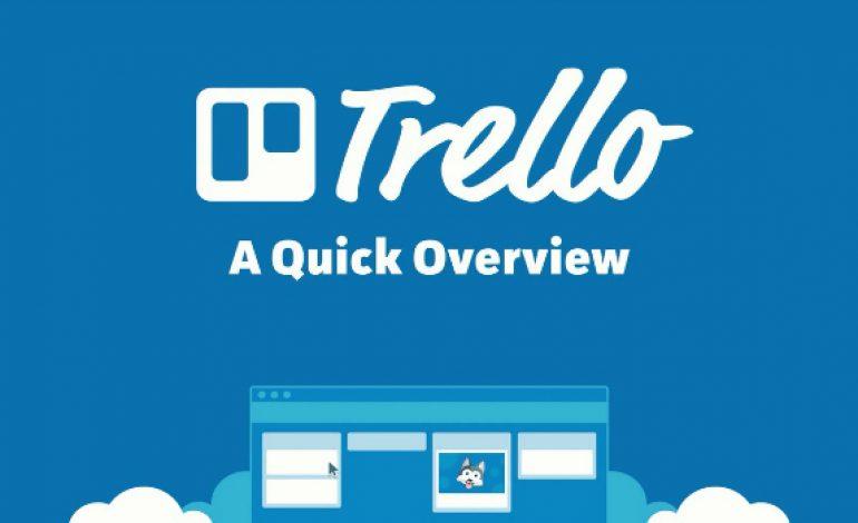 The Organizational Tool Trello Acquires Butler
