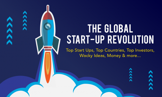 Global Startup revolution in 2019 - A report by InstaRem